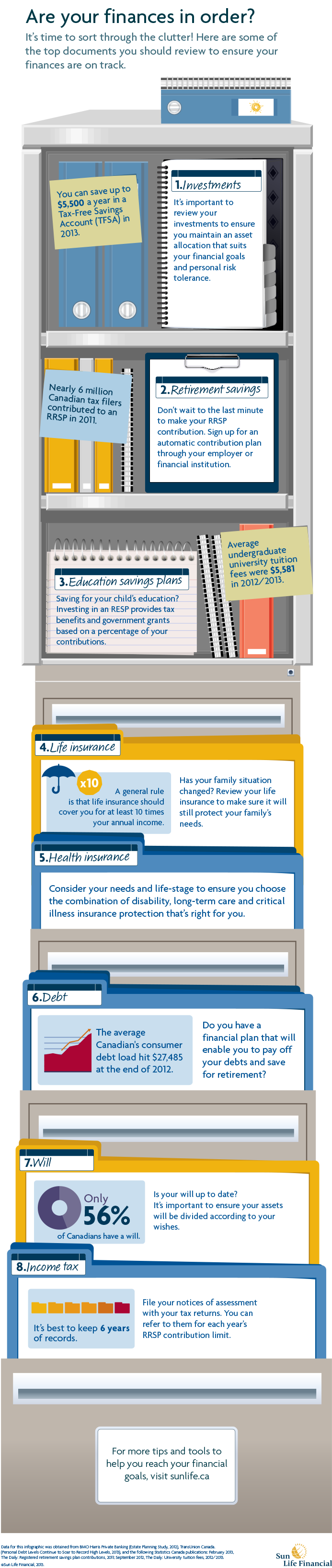 Are your finances in order? (Infographic) Text alternative to follow